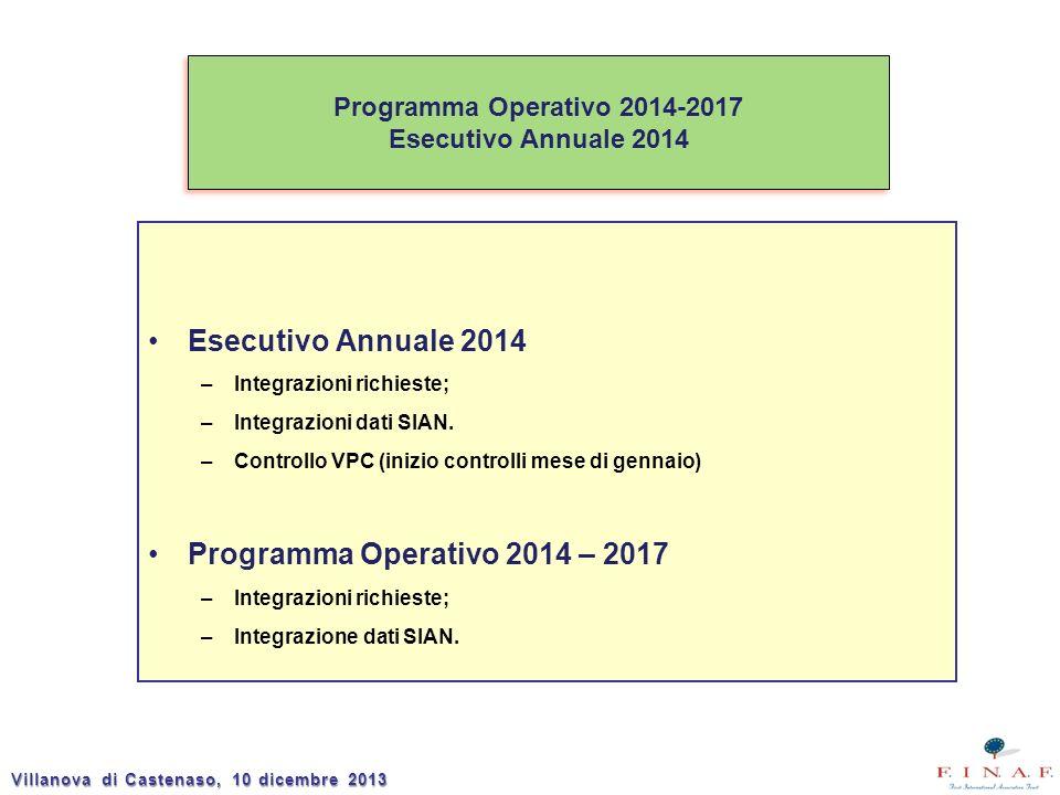 Esecutivo Annuale 2014 –Integrazioni richieste; –Integrazioni dati SIAN.