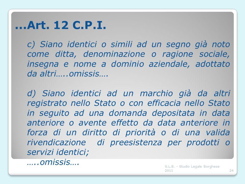 ...Art. 12 C.P.I. c) Siano identici o simili ad un segno già noto come ditta, denominazione o ragione sociale, insegna e nome a dominio aziendale, ado