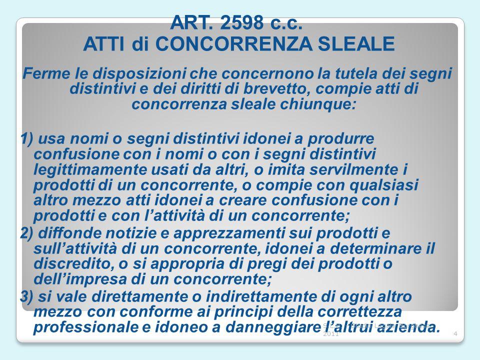 ART. 2598 c.c. ATTI di CONCORRENZA SLEALE Ferme le disposizioni che concernono la tutela dei segni distintivi e dei diritti di brevetto, compie atti d