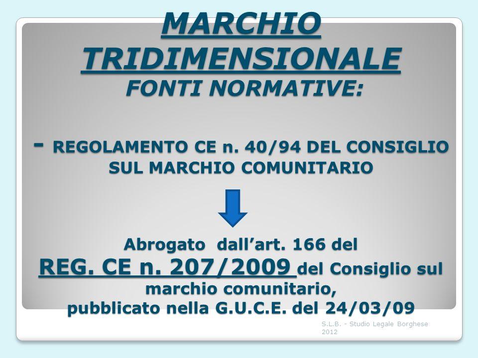 MARCHIO TRIDIMENSIONALE FONTI NORMATIVE: - REGOLAMENTO CE n. 40/94 DEL CONSIGLIO SUL MARCHIO COMUNITARIO Abrogato dallart. 166 del REG. CE n. 207/2009