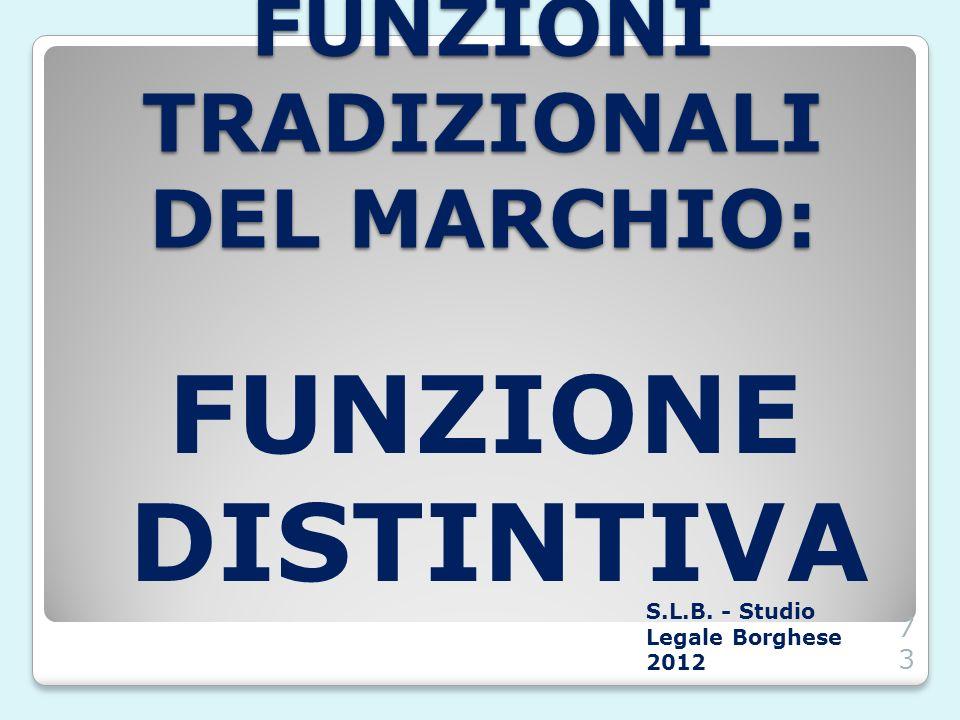FUNZIONI TRADIZIONALI DEL MARCHIO: FUNZIONE DISTINTIVA S.L.B. - Studio Legale Borghese 201273