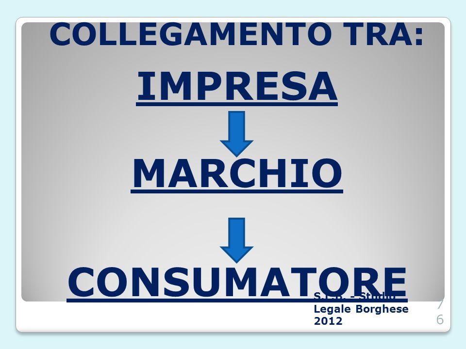COLLEGAMENTO TRA: IMPRESA MARCHIO CONSUMATORE S.L.B. - Studio Legale Borghese 201276