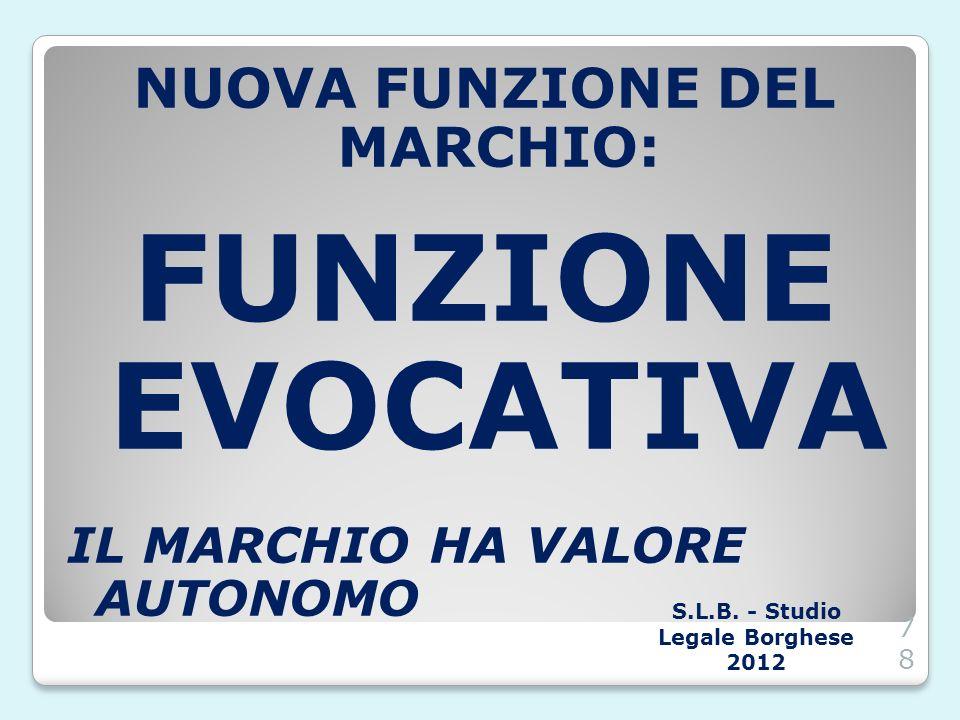 NUOVA FUNZIONE DEL MARCHIO: FUNZIONE EVOCATIVA IL MARCHIO HA VALORE AUTONOMO S.L.B. - Studio Legale Borghese 201278