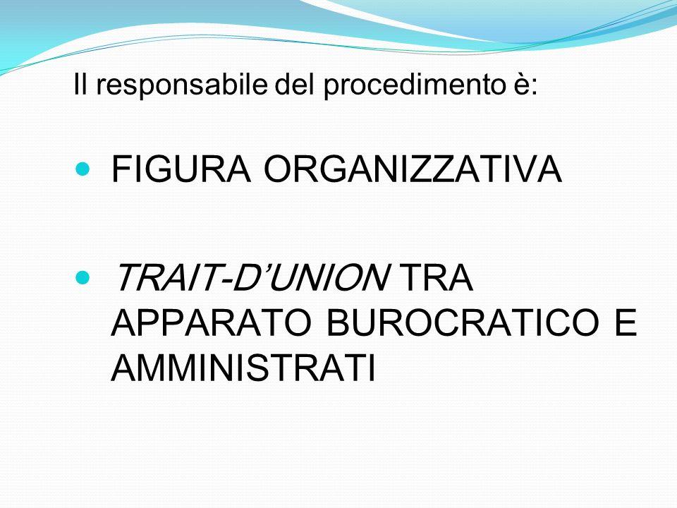 Il responsabile del procedimento è: FIGURA ORGANIZZATIVA TRAIT-DUNION TRA APPARATO BUROCRATICO E AMMINISTRATI