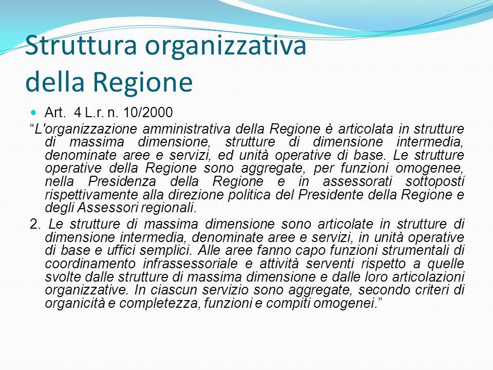 Struttura organizzativa della Regione Art. 4 L.r. n. 10/2000 L'organizzazione amministrativa della Regione è articolata in strutture di massima dimens