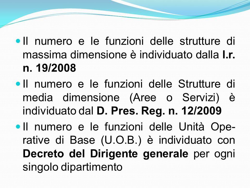 Il numero e le funzioni delle strutture di massima dimensione è individuato dalla l.r. n. 19/2008 Il numero e le funzioni delle Strutture di media dim