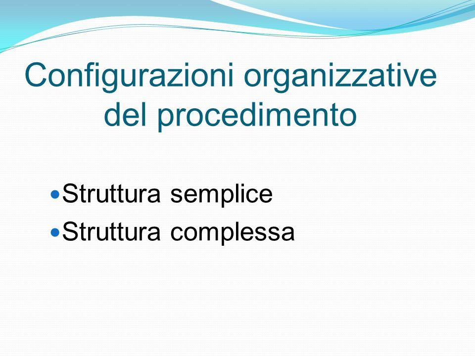 Configurazioni organizzative del procedimento Struttura semplice Struttura complessa