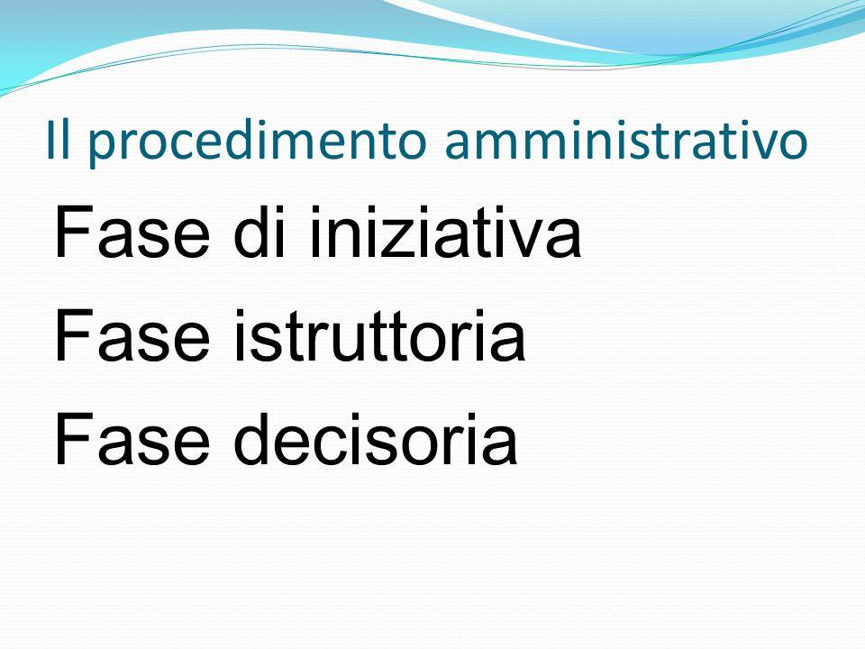 Il procedimento amministrativo Fase di iniziativa Fase istruttoria Fase decisoria
