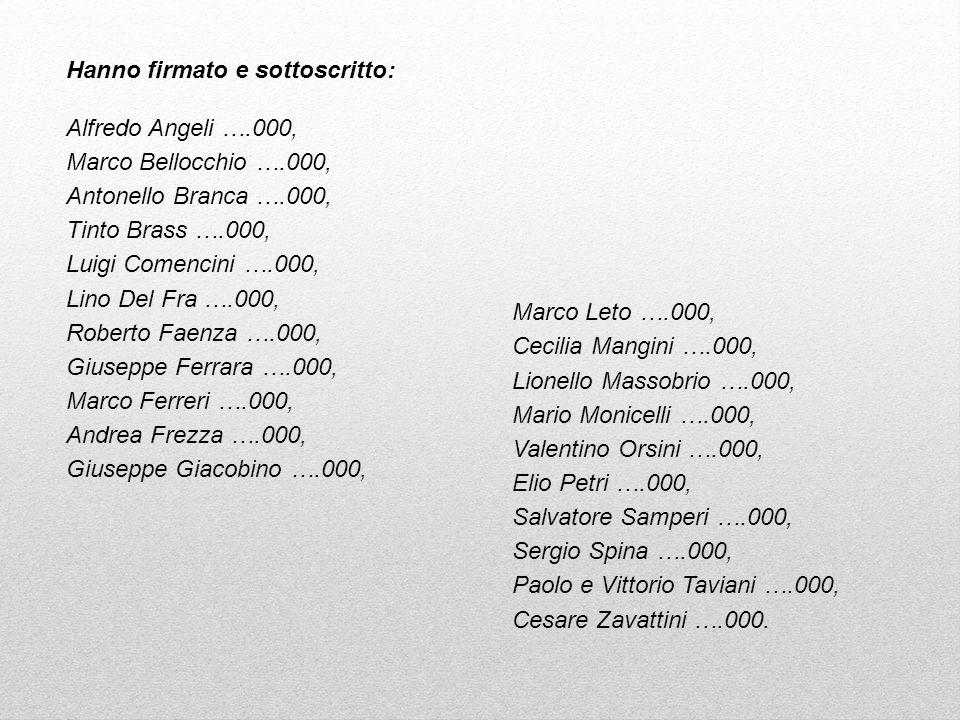 Hanno firmato e sottoscritto: Alfredo Angeli ….000, Marco Bellocchio ….000, Antonello Branca ….000, Tinto Brass ….000, Luigi Comencini ….000, Lino Del