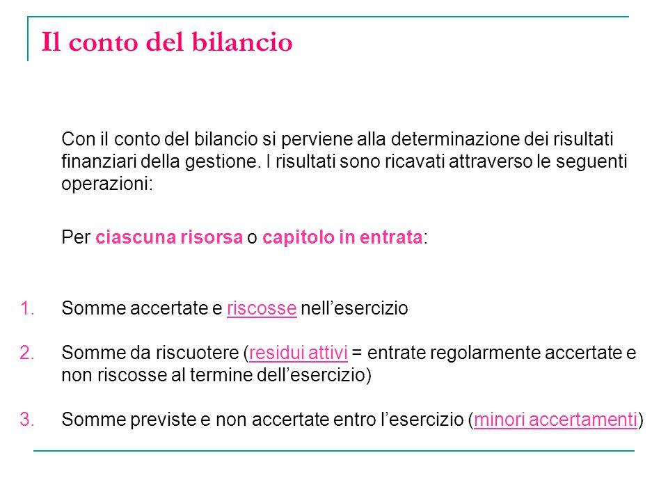 Il conto del bilancio Con il conto del bilancio si perviene alla determinazione dei risultati finanziari della gestione.