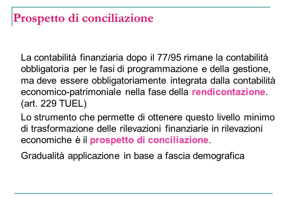 Prospetto di conciliazione La contabilità finanziaria dopo il 77/95 rimane la contabilità obbligatoria per le fasi di programmazione e della gestione, ma deve essere obbligatoriamente integrata dalla contabilità economico-patrimoniale nella fase della rendicontazione.