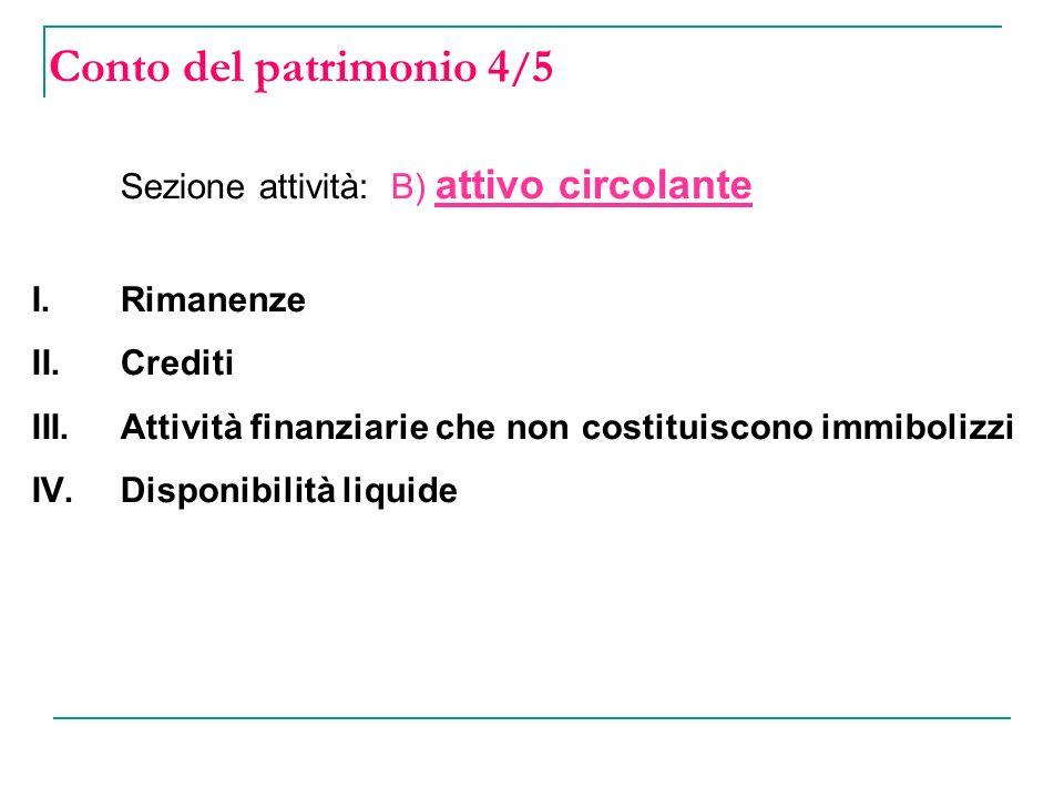 Conto del patrimonio 4 / 5 Sezione attività: B) attivo circolante I.Rimanenze II.Crediti III.Attività finanziarie che non costituiscono immibolizzi IV.Disponibilità liquide