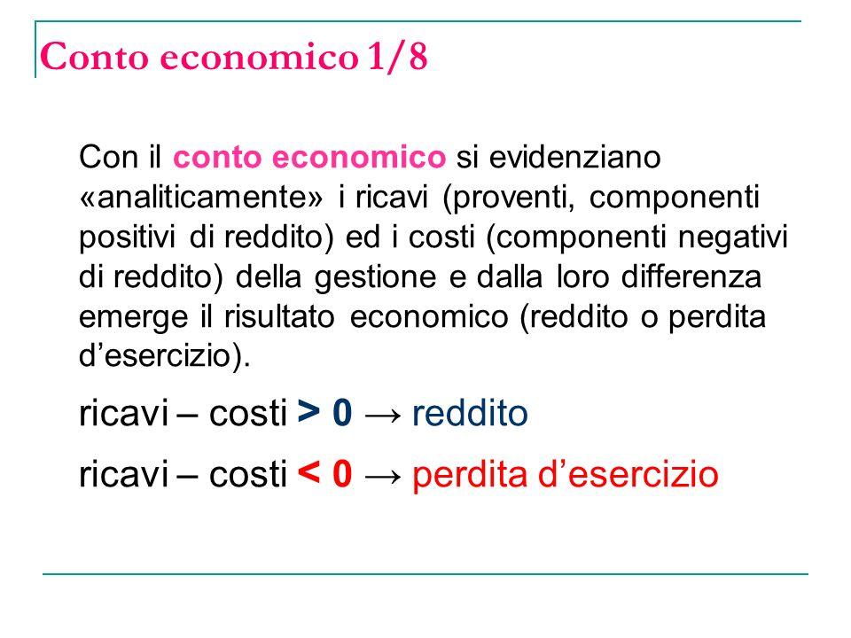 Conto economico 1/8 Con il conto economico si evidenziano «analiticamente» i ricavi (proventi, componenti positivi di reddito) ed i costi (componenti negativi di reddito) della gestione e dalla loro differenza emerge il risultato economico (reddito o perdita desercizio).