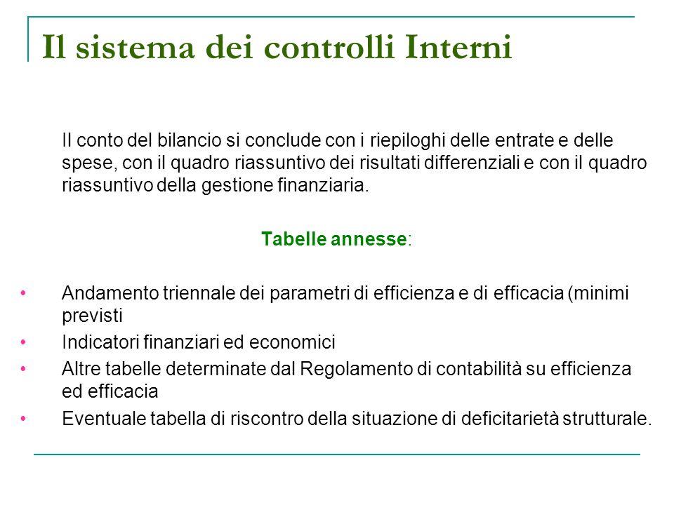 Il sistema dei controlli Interni Il conto del bilancio si conclude con i riepiloghi delle entrate e delle spese, con il quadro riassuntivo dei risultati differenziali e con il quadro riassuntivo della gestione finanziaria.