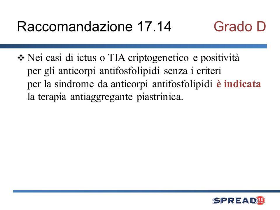 Raccomandazione 17.14Grado D Nei casi di ictus o TIA criptogenetico e positività per gli anticorpi antifosfolipidi senza i criteri per la sindrome da anticorpi antifosfolipidi è indicata la terapia antiaggregante piastrinica.