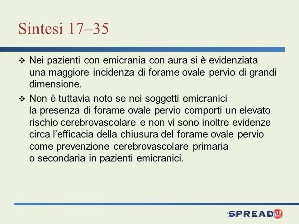 Sintesi 17–35 Nei pazienti con emicrania con aura si è evidenziata una maggiore incidenza di forame ovale pervio di grandi dimensione.