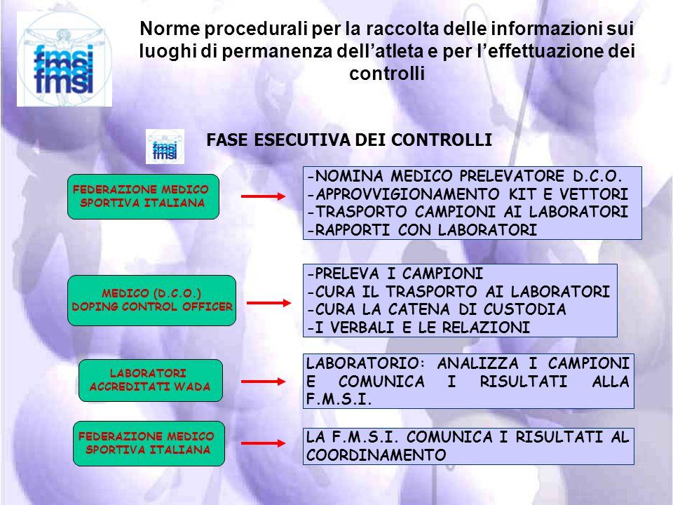Norme procedurali per la raccolta delle informazioni sui luoghi di permanenza dellatleta e per leffettuazione dei controlli IL COMITATO INDIVIDUA ATLE