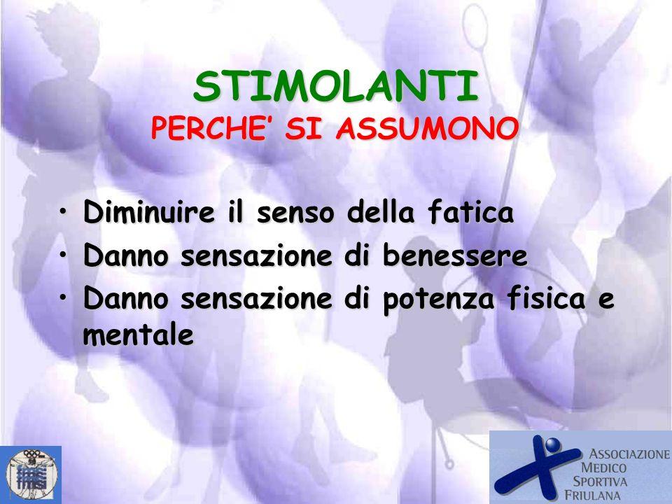 STIMOLANTI