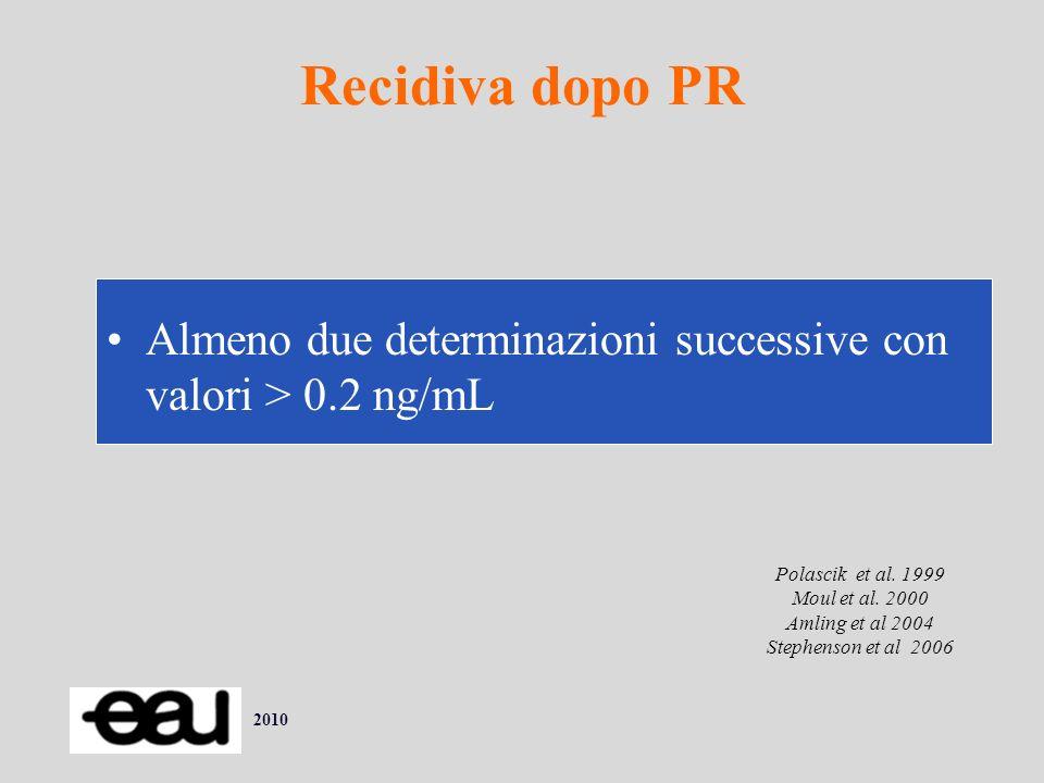 Almeno due determinazioni successive con valori > 0.2 ng/mL Polascik et al. 1999 Moul et al. 2000 Amling et al 2004 Stephenson et al 2006 Recidiva dop