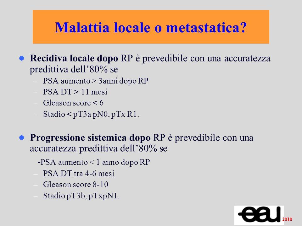 Recidiva locale dopo RP è prevedibile con una accuratezza predittiva dell80% se – PSA aumento > 3anni dopo RP – PSA DT > 11 mesi – Gleason score < 6 –