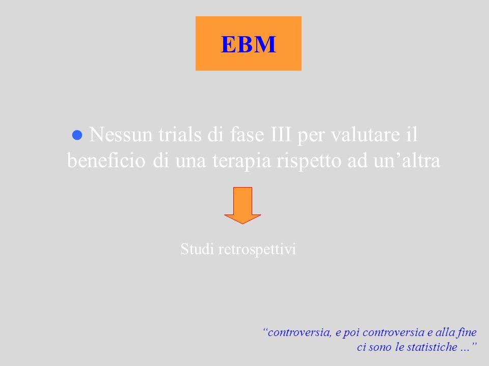 Nessun trials di fase III per valutare il beneficio di una terapia rispetto ad unaltra Studi retrospettivi EBM controversia, e poi controversia e alla