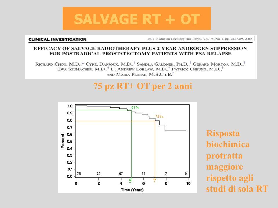 75 pz RT+ OT per 2 anni 78% 91% 57 Risposta biochimica protratta maggiore rispetto agli studi di sola RT SALVAGE RT + OT