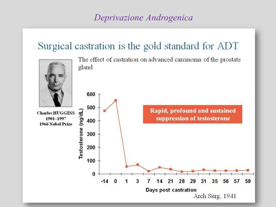 Deprivazione Androgenica
