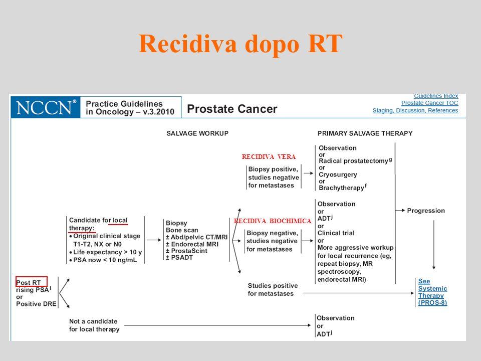 RECIDIVA VERA post-RT Local therapy Systemic therapy Osservazione ADT clinical trials RECIDIVA BIOCHIMICA post-RT 2010