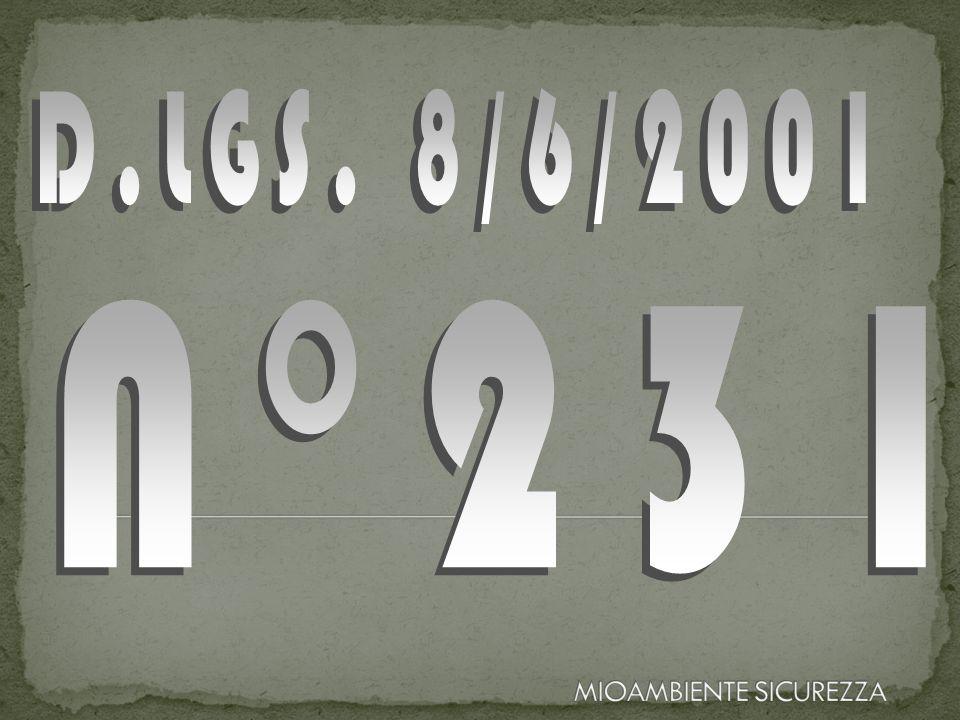 DISCIPLINA DELLA RESPONSABILITA AMMINISTRATIVA DELLE PERSONE GIURIDICHE, DELLE SOCIETA E DELLE ASSOCIAZIONI ANCHE PRIVE DI PERSONALITA GIURIDICA A norma dellart.11 - Legge Delega del 29 Settembre 2000, n.300 D.Lgs.