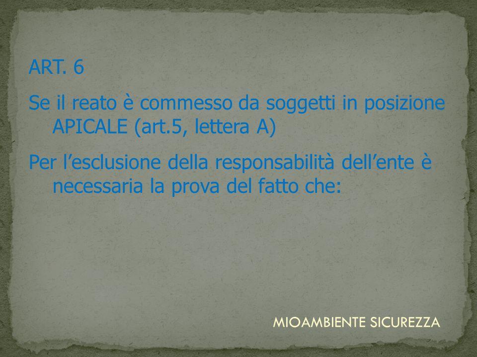 ART. 6 Se il reato è commesso da soggetti in posizione APICALE (art.5, lettera A) Per lesclusione della responsabilità dellente è necessaria la prova