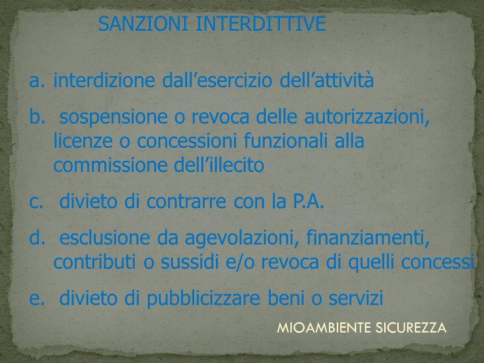 SANZIONI INTERDITTIVE a.interdizione dallesercizio dellattività b. sospensione o revoca delle autorizzazioni, licenze o concessioni funzionali alla co