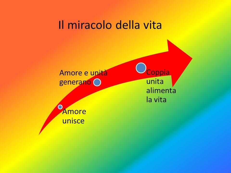 Amore unisce Amore e unità generano Coppia unita alimenta la vita Il miracolo della vita