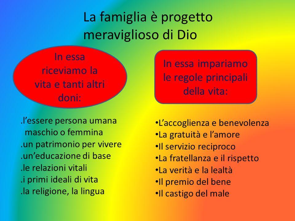La famiglia è progetto meraviglioso di Dio In essa riceviamo la vita e tanti altri doni:.lessere persona umana maschio o femmina.un patrimonio per viv