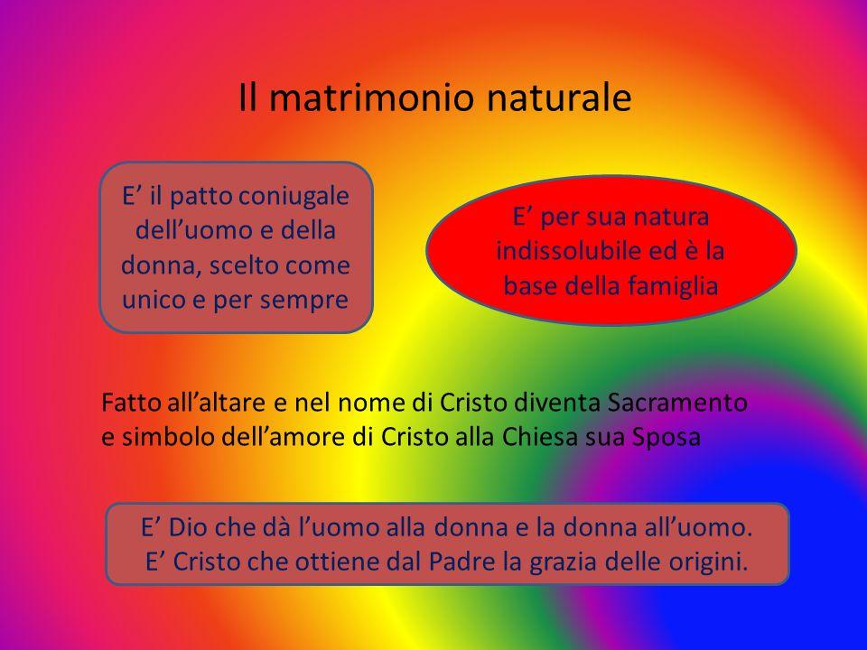 Il matrimonio naturale E il patto coniugale delluomo e della donna, scelto come unico e per sempre E per sua natura indissolubile ed è la base della f