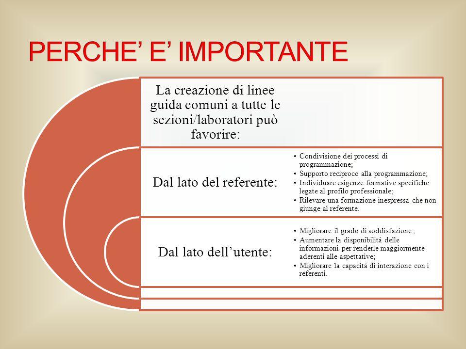 La creazione di linee guida comuni a tutte le sezioni/laboratori può favorire: Dal lato del referente: Dal lato dellutente: Condivisione dei processi
