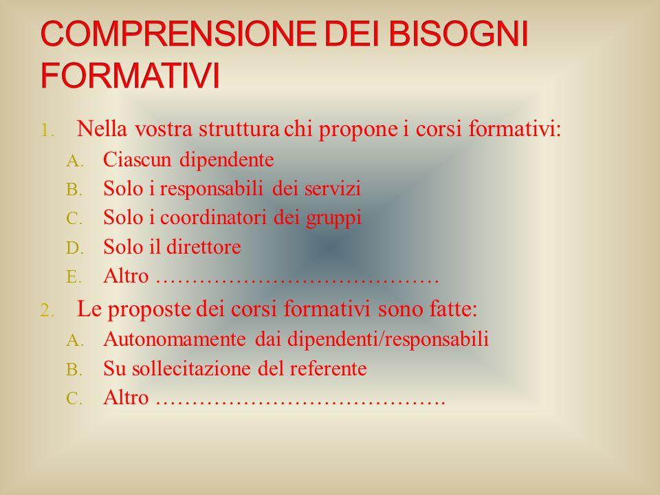 La propositività formativa viene generalmente da ciascun dipendente o Responsabile di servizio, ma spesso va sollecitata.