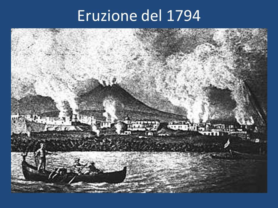 Eruzione del 1794