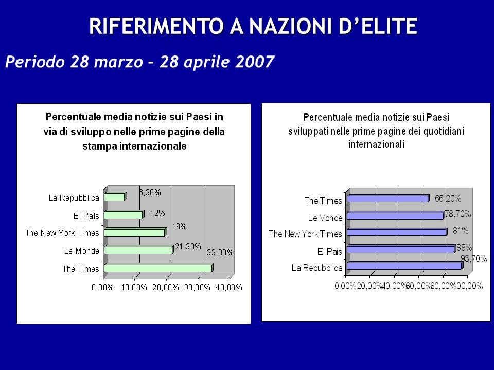 RIFERIMENTO A NAZIONI DELITE Periodo 28 marzo – 28 aprile 2007