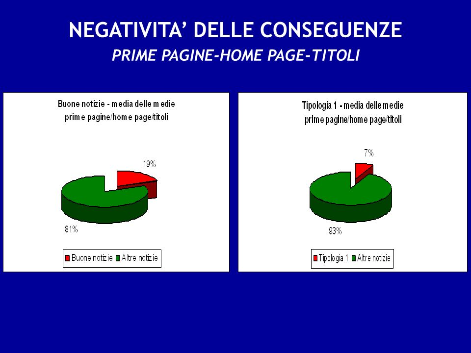 NEGATIVITA DELLE CONSEGUENZE PRIME PAGINE-HOME PAGE-TITOLI