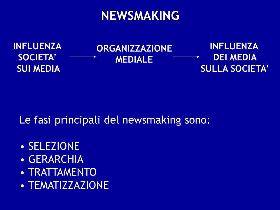 Le fasi principali del newsmaking sono: SELEZIONE GERARCHIA TRATTAMENTO TEMATIZZAZIONE INFLUENZA SOCIETA SUI MEDIA ORGANIZZAZIONE MEDIALE INFLUENZA DEI MEDIA SULLA SOCIETA NEWSMAKING