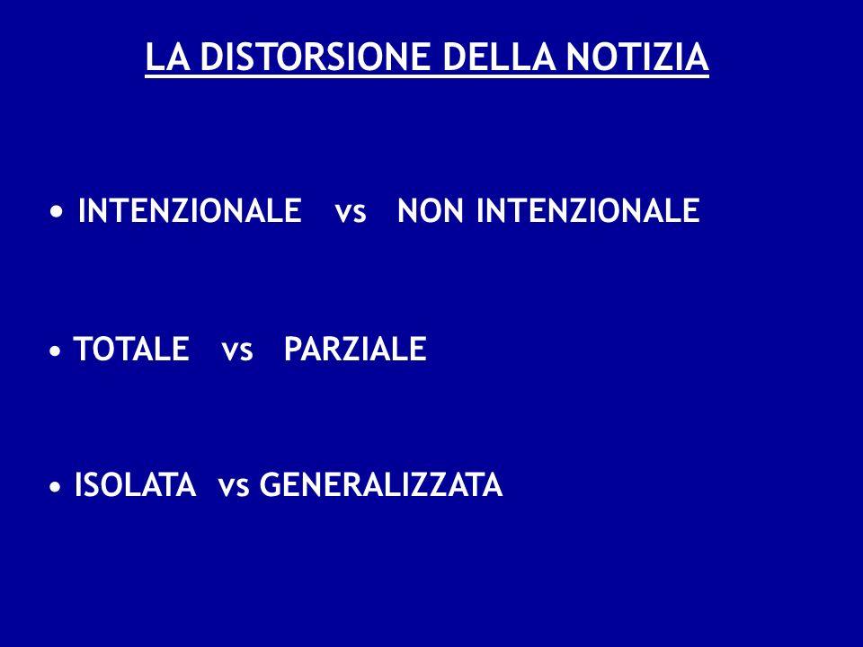 LA DISTORSIONE DELLA NOTIZIA INTENZIONALE vs NON INTENZIONALE TOTALE vs PARZIALE ISOLATA vs GENERALIZZATA
