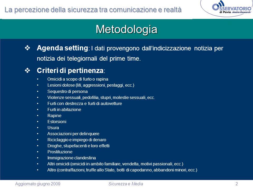 Aggiornato giugno 2009Sicurezza e Media2 Agenda setting : I dati provengono dallindicizzazione notizia per notizia dei telegiornali del prime time.