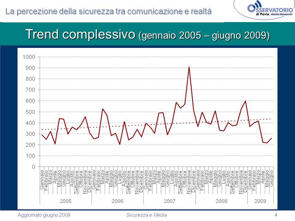 Aggiornato giugno 2009Sicurezza e Media4 Trend complessivo (gennaio 2005 – giugno 2009) La percezione della sicurezza tra comunicazione e realtà