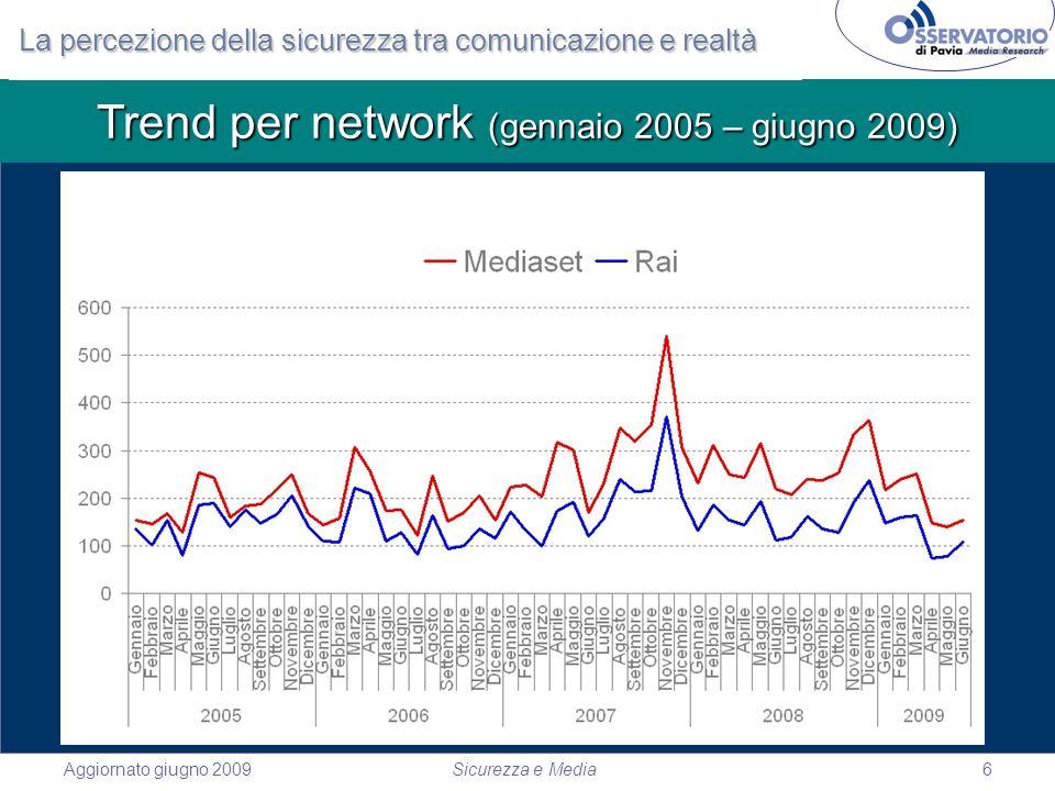 Aggiornato giugno 2009Sicurezza e Media6 Trend per network (gennaio 2005 – giugno 2009) La percezione della sicurezza tra comunicazione e realtà