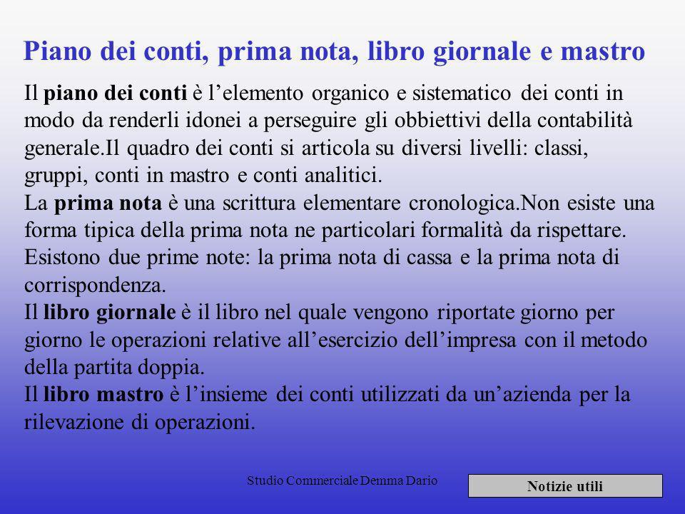 Studio Commerciale Demma Dario Notizie utili Contabilità generale La contabilità generale è linsieme delle rilevazioni tra loro coordinate e collegate
