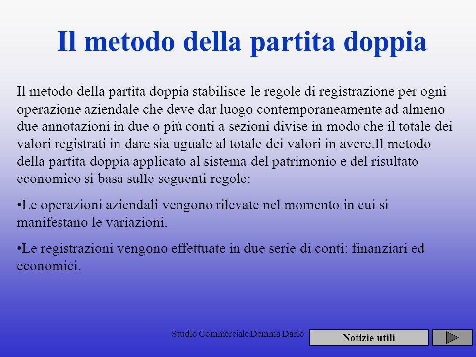 Studio Commerciale Demma Dario Chiusura dei conti e loro riaperture Notizie utili La chiusura dei conti mediante la procedura contabile deve concretiz