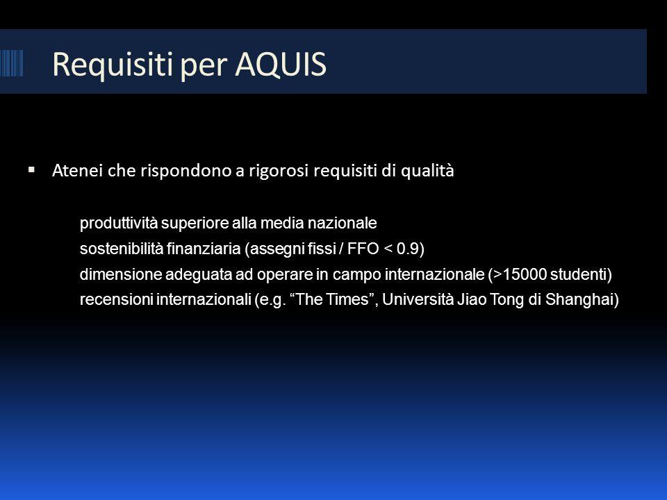 Requisiti per AQUIS Atenei che rispondono a rigorosi requisiti di qualità produttività superiore alla media nazionale sostenibilità finanziaria (assegni fissi / FFO < 0.9) dimensione adeguata ad operare in campo internazionale (>15000 studenti) recensioni internazionali (e.g.