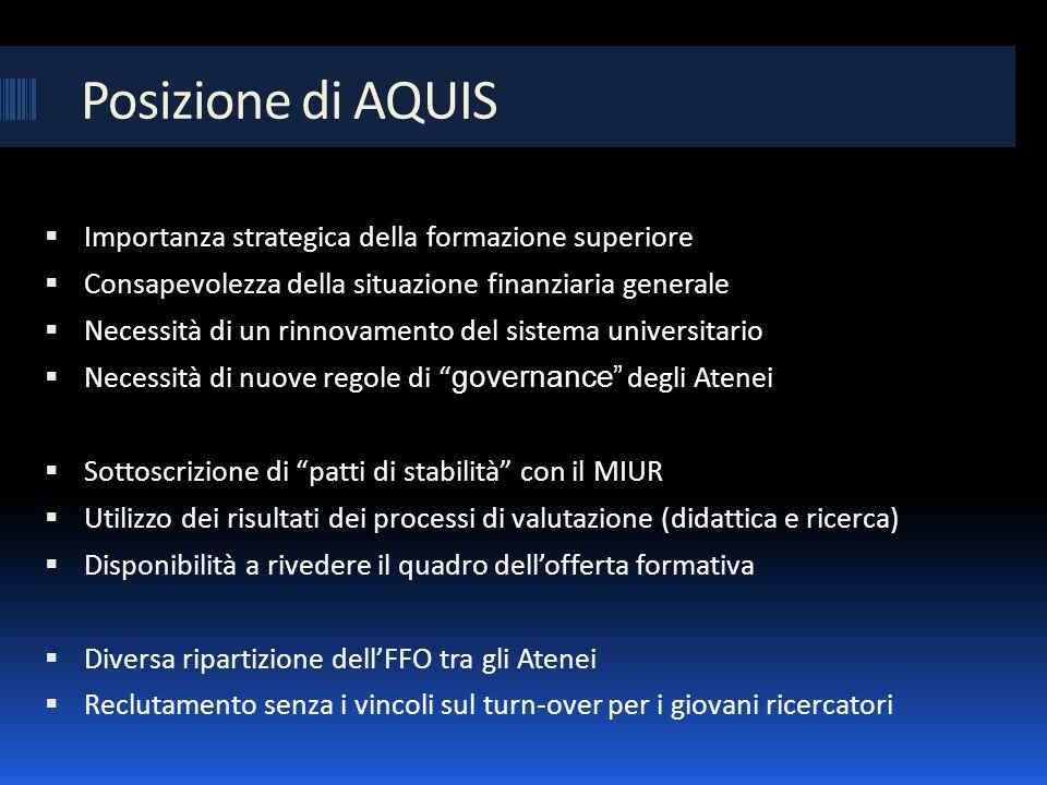 Posizione di AQUIS Importanza strategica della formazione superiore Consapevolezza della situazione finanziaria generale Necessità di un rinnovamento