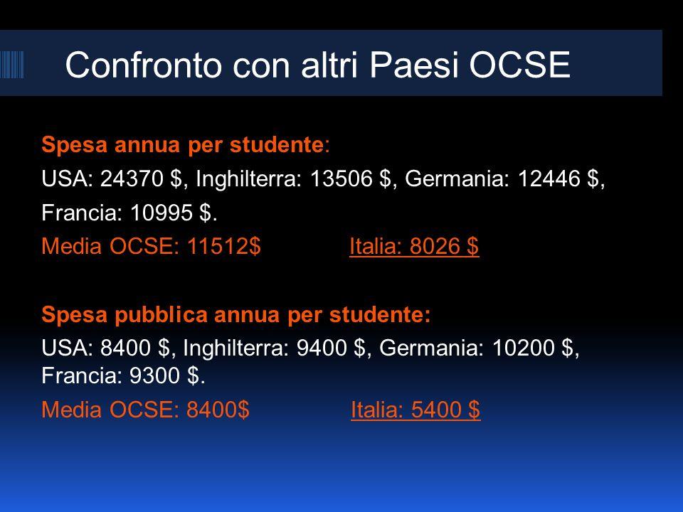 Confronto con altri Paesi OCSE Spesa annua per studente: USA: 24370 $, Inghilterra: 13506 $, Germania: 12446 $, Francia: 10995 $. Media OCSE: 11512$ I