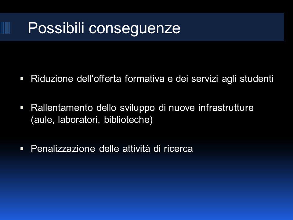 Possibili conseguenze Riduzione dellofferta formativa e dei servizi agli studenti Rallentamento dello sviluppo di nuove infrastrutture (aule, laboratori, biblioteche) Penalizzazione delle attività di ricerca